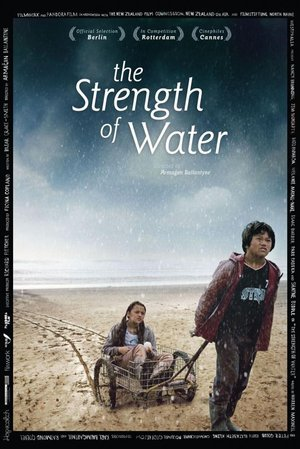 Strength of Water